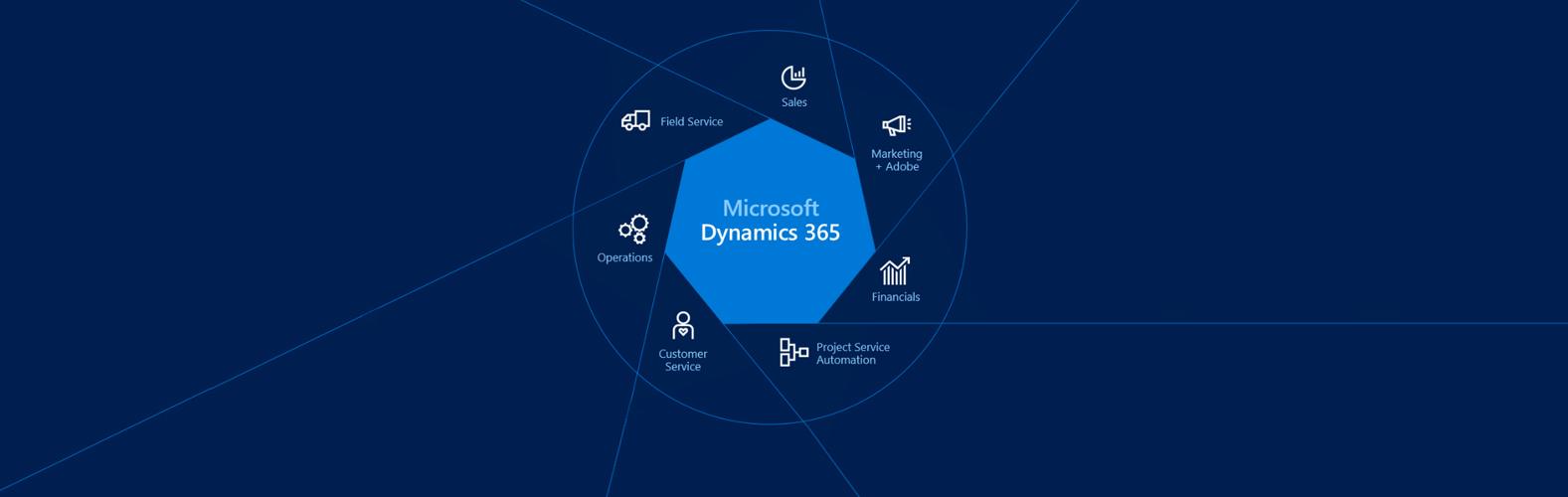 Microsoft Dynamics 365, tout savoir sur sa sortie !