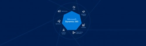 Champs d'action de Dynamics 365