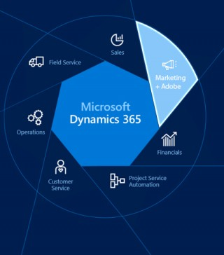Présentation de Marketing de Dynamics 365