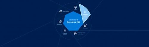 Présentation de Marketing de Dynamics 365