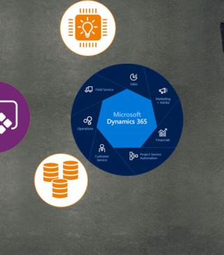 Glossaire Dynamics 365