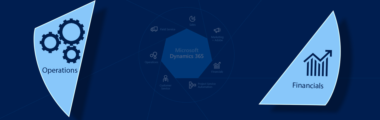 Financials ou Operations, quel ERP Dynamics 365 choisir ?