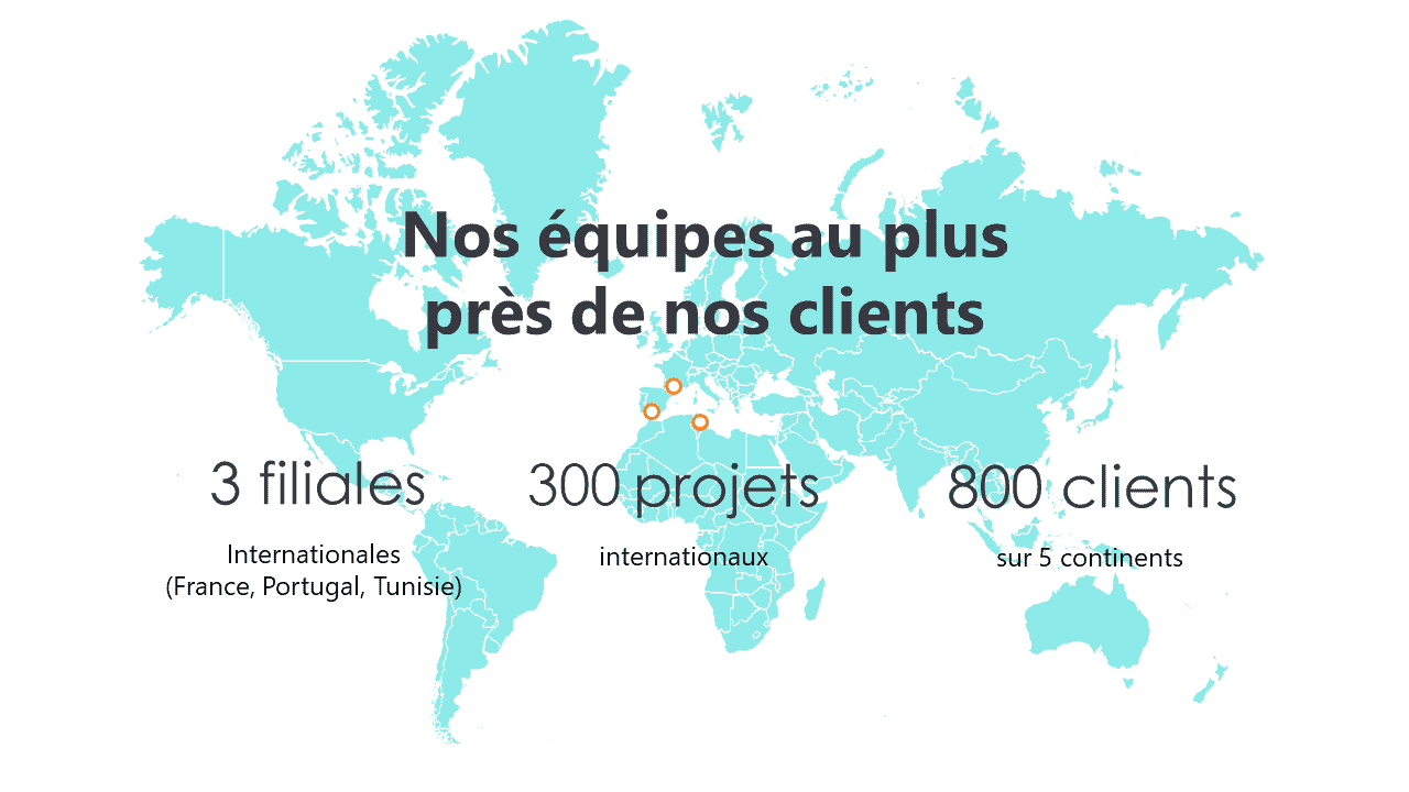projets internationaux